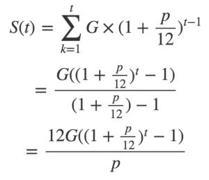 積立NISA複利年利数式計算式合計金額